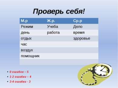 Проверь себя! 0 ошибок – 5 1-2 ошибки – 4 3-4 ошибки - 3 М.р Ж.р. Ср.р Режим ...