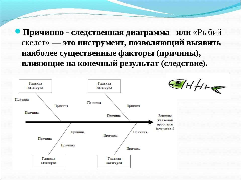 Причинно - следственная диаграмма или «Рыбий скелет» — это инструмент, позво...