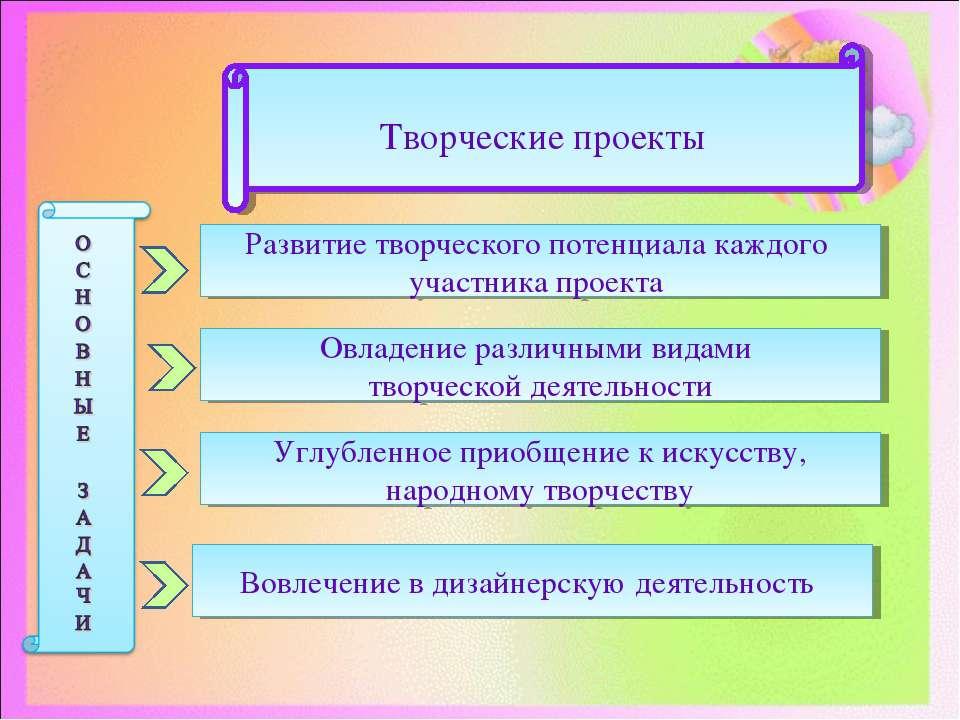 Развитие творческого потенциала каждого участника проекта Овладение различным...
