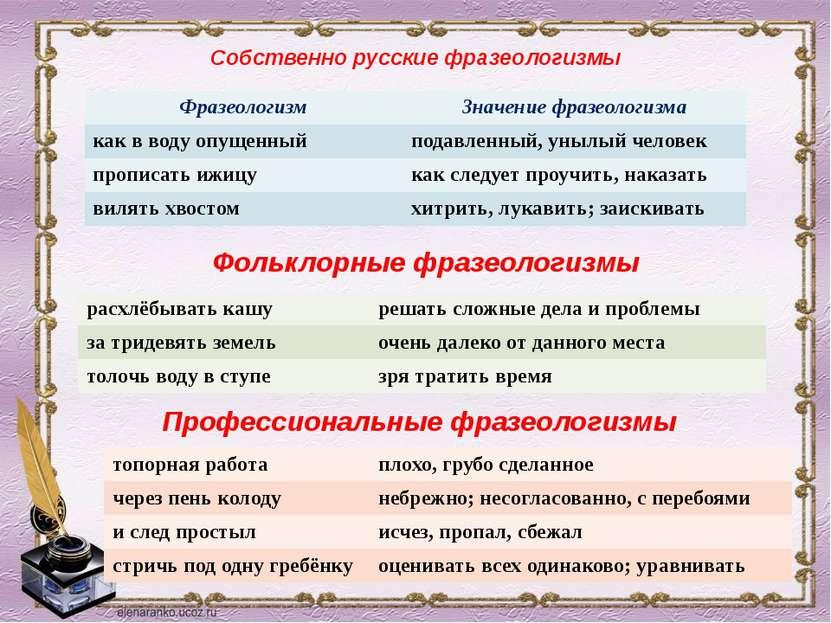 Собственно русские фразеологизмы Фольклорные фразеологизмы Профессиональные ф...