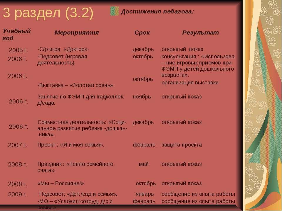 3 раздел (3.2) Достижения педагога: