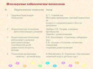 Используемые педагогические технологии № Педагогические технологии Автор 1 Зд...