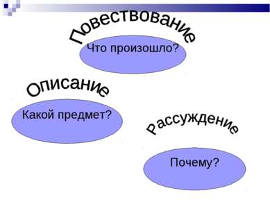 Какой предмет? Что произошло? Почему?
