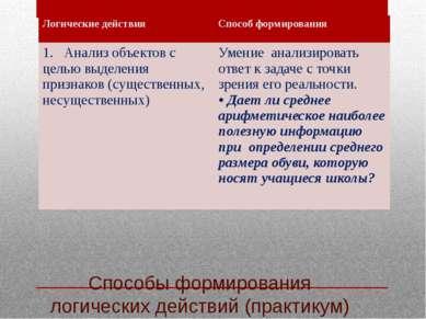 Способы формирования логических действий (практикум) Логические действия Спос...