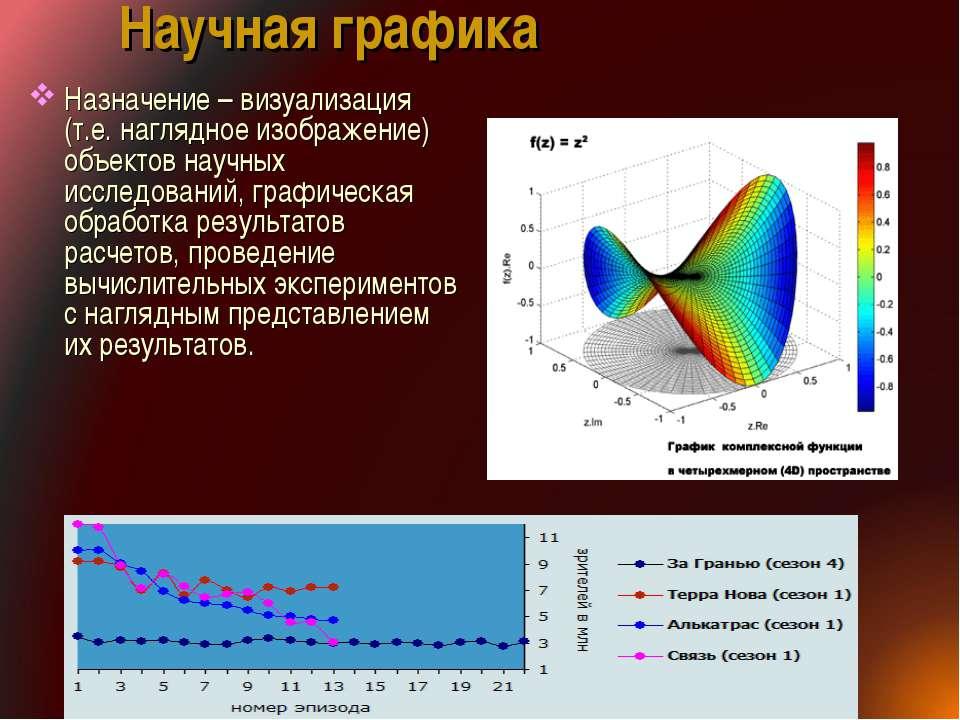Научная графика Назначение – визуализация (т.е. наглядное изображение) объект...