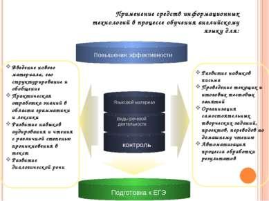 Применение средств информационных технологий в процессе обучения английскому ...