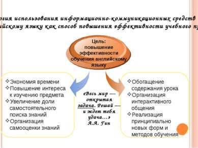 Технология использования информационно-коммуникационных средств обучения англ...