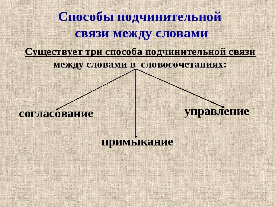 Существует три способа подчинительной связи между словами в словосочетаниях: ...