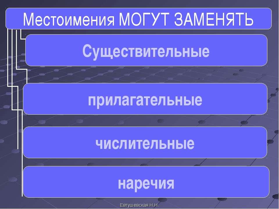Евтушевская Н.Н. Евтушевская Н.Н.
