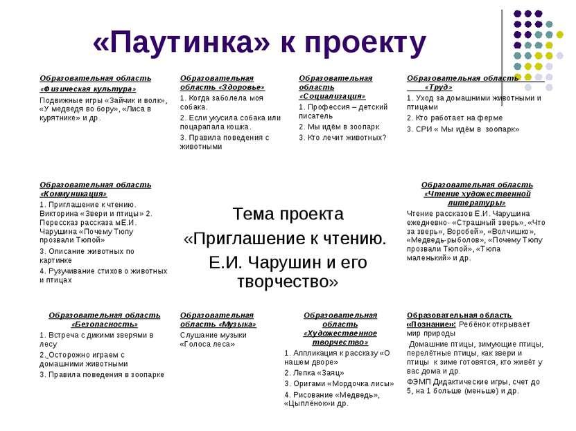 «Паутинка» к проекту