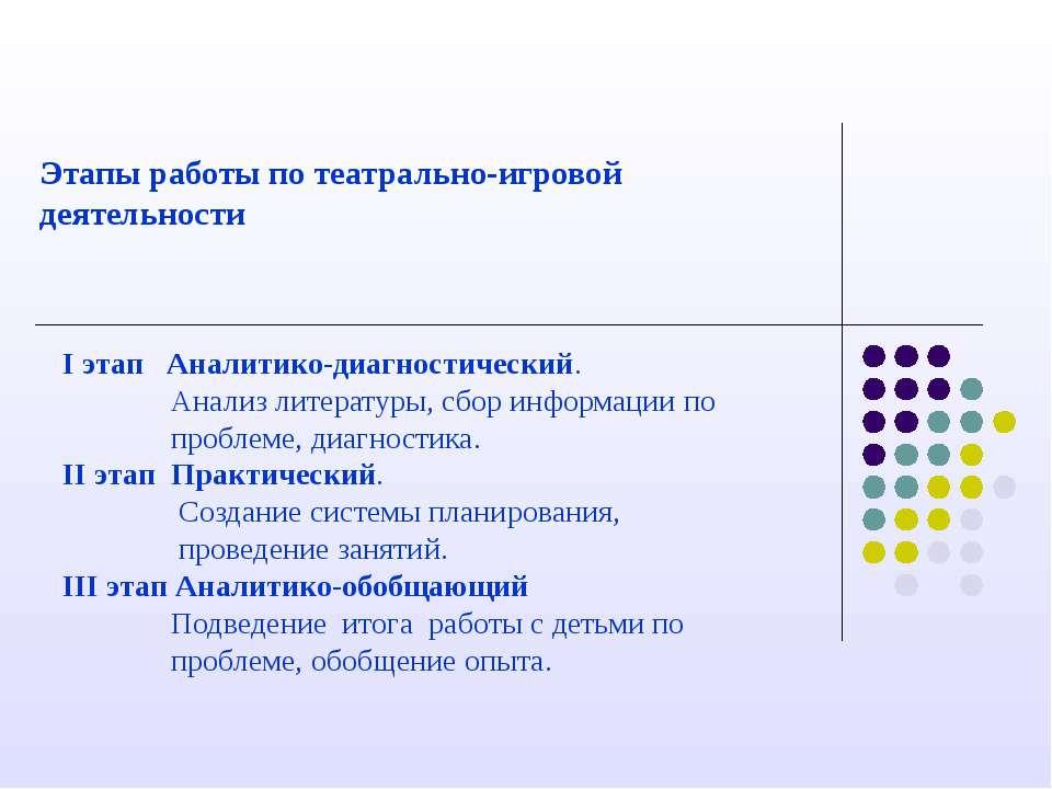 Этапы работы по театрально-игровой деятельности I этап Аналитико-диагностичес...
