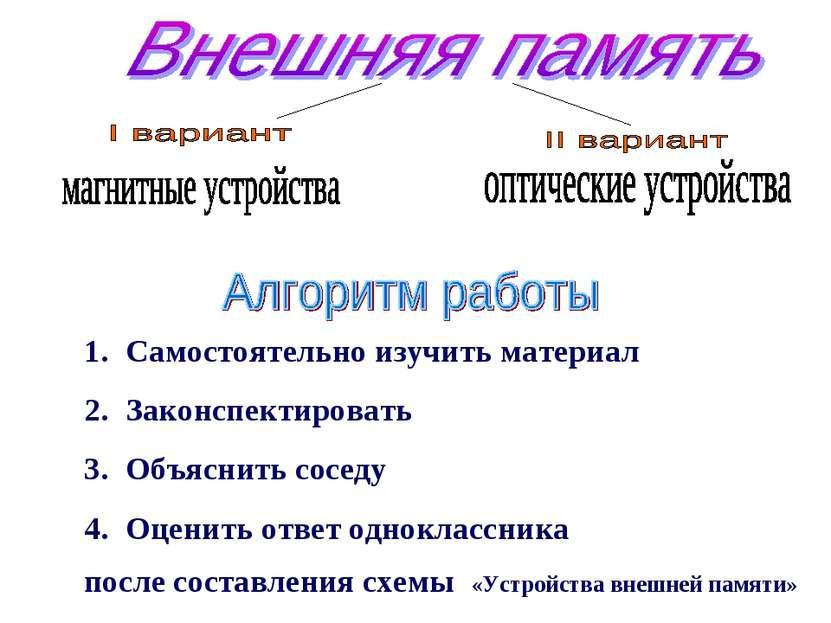 Самостоятельно изучить материал Законспектировать Объяснить соседу Оценить от...