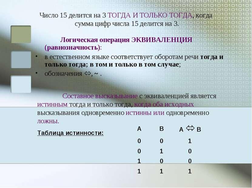 Число 15 делится на 3 ТОГДА И ТОЛЬКО ТОГДА, когда сумма цифр числа 15 делится...