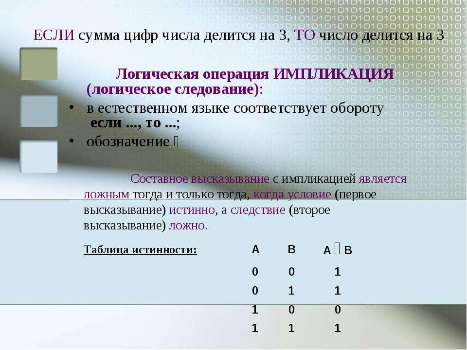 ЕСЛИ сумма цифр числа делится на 3, ТО число делится на 3 Логическая операция...