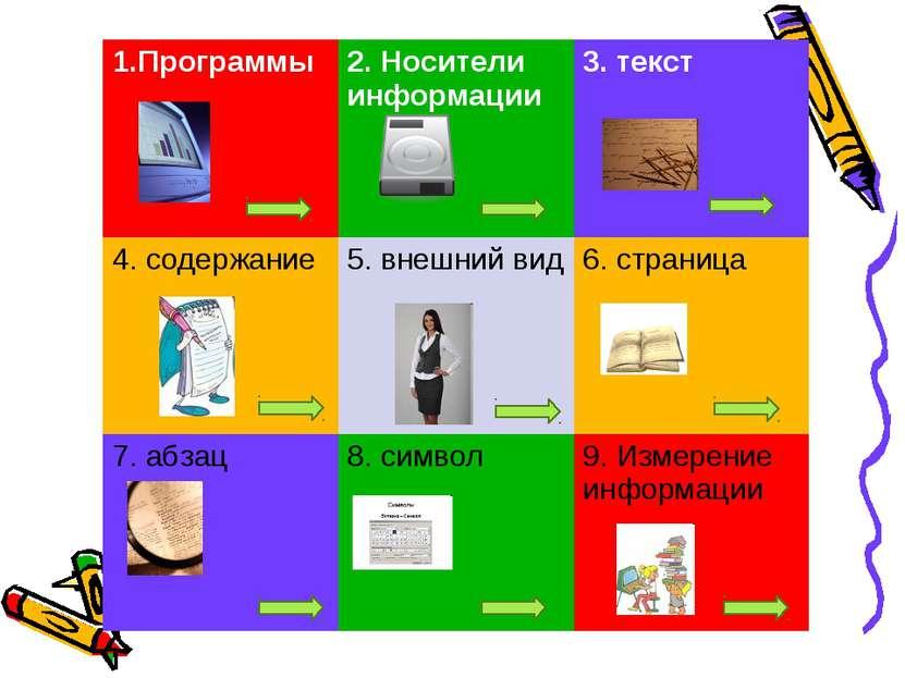 Программы 2. Носители информации 3. текст 4. содержание 5. внешний вид 6. стр...