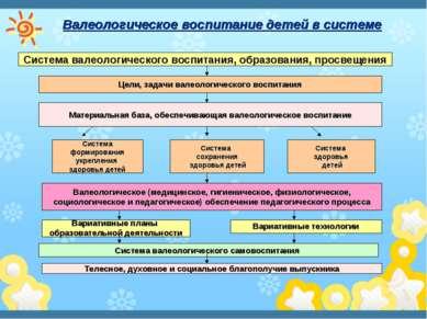 Валеологическое воспитание детей в системе Система валеологического воспитани...