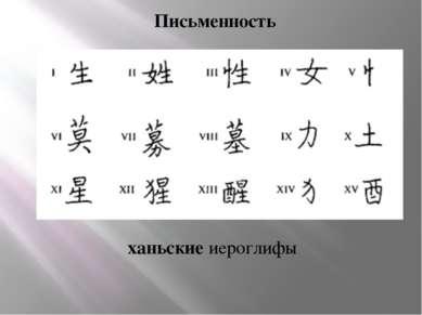 Письменность ханьские иероглифы