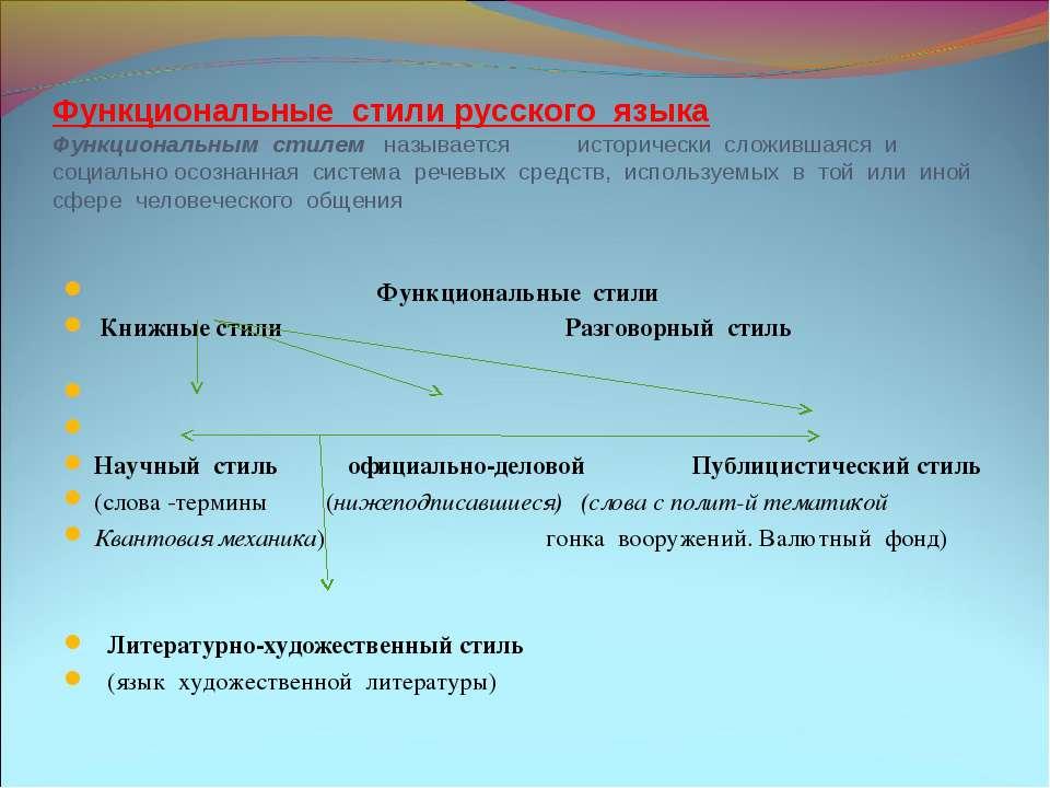 Функциональные стили русского языка Функциональным стилем называется историче...
