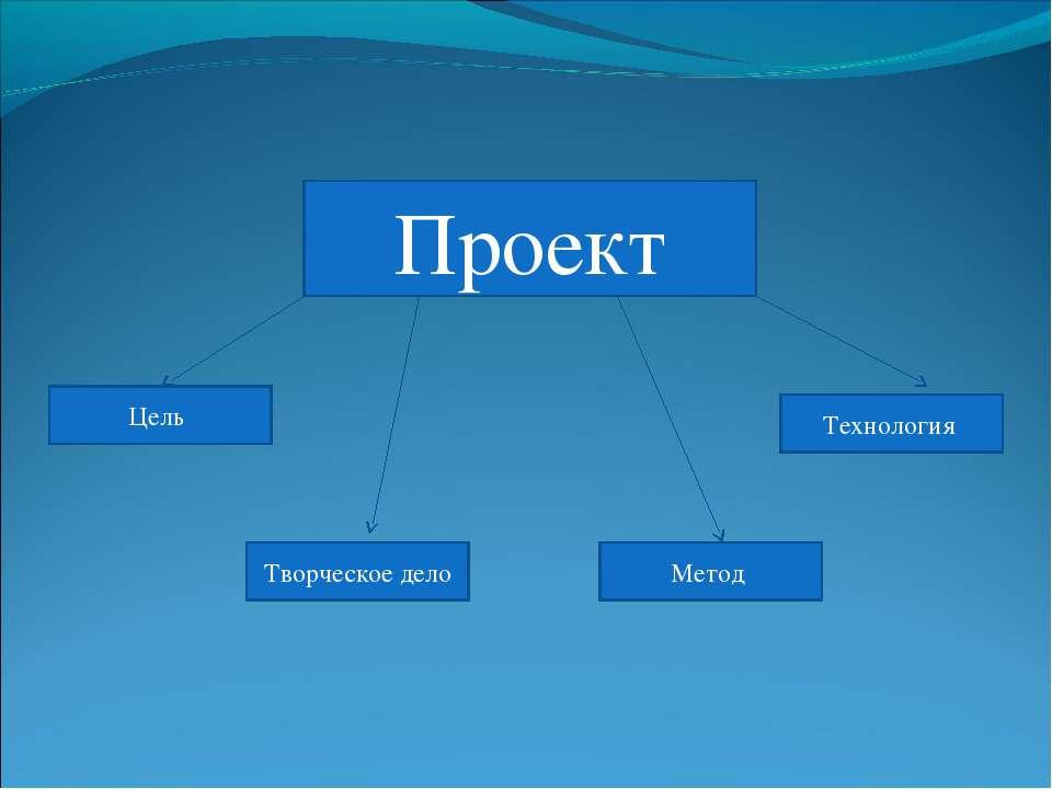 Цель Технология Метод Творческое дело Проект