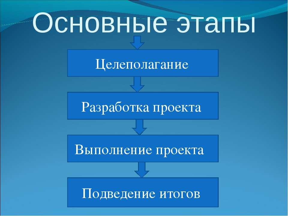 Основные этапы Целеполагание Выполнение проекта Разработка проекта Подведение...