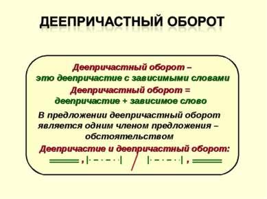 Деепричастный оборот – это деепричастие с зависимыми словами Деепричастный об...