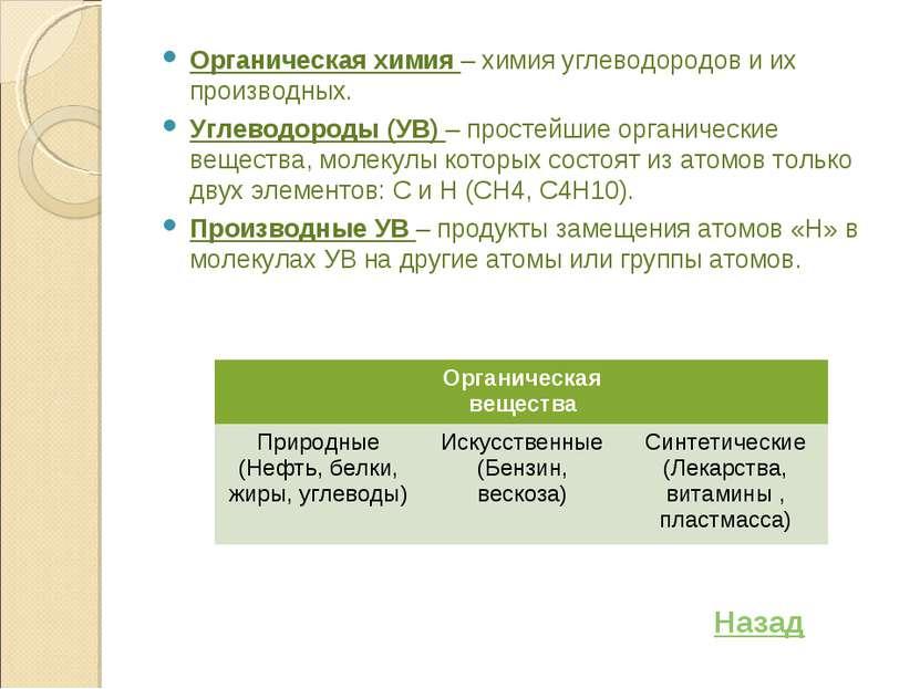 Органическая химия – химия углеводородов и их производных. Углеводороды (УВ) ...