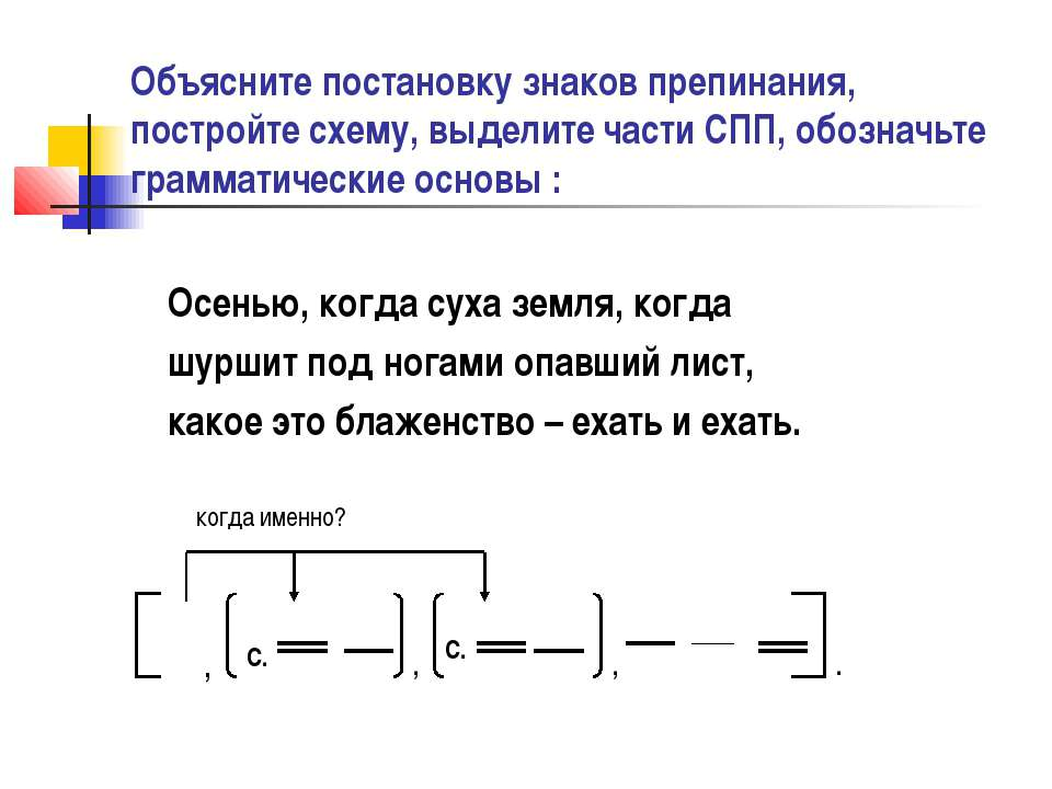 Объясните постановку знаков препинания, постройте схему, выделите части СПП, ...