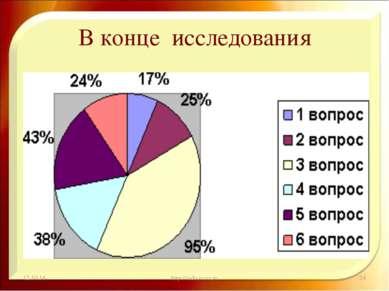 В конце исследования * http://aida.ucoz.ru * http://aida.ucoz.ru
