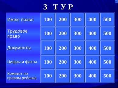 3 Т У Р Имею право Трудовое право Документы Цифры и факты Комитет по правам р...
