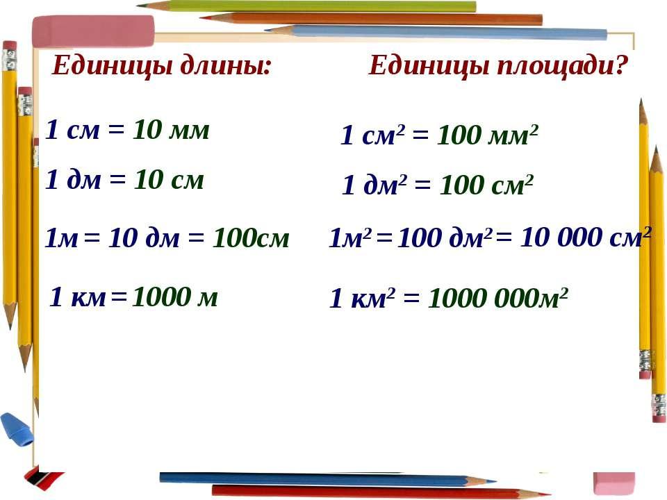 Единицы длины: Единицы площади? 1 см2 = 100 мм2 1м2 = 100 дм2 1 дм2 = 100 см2...