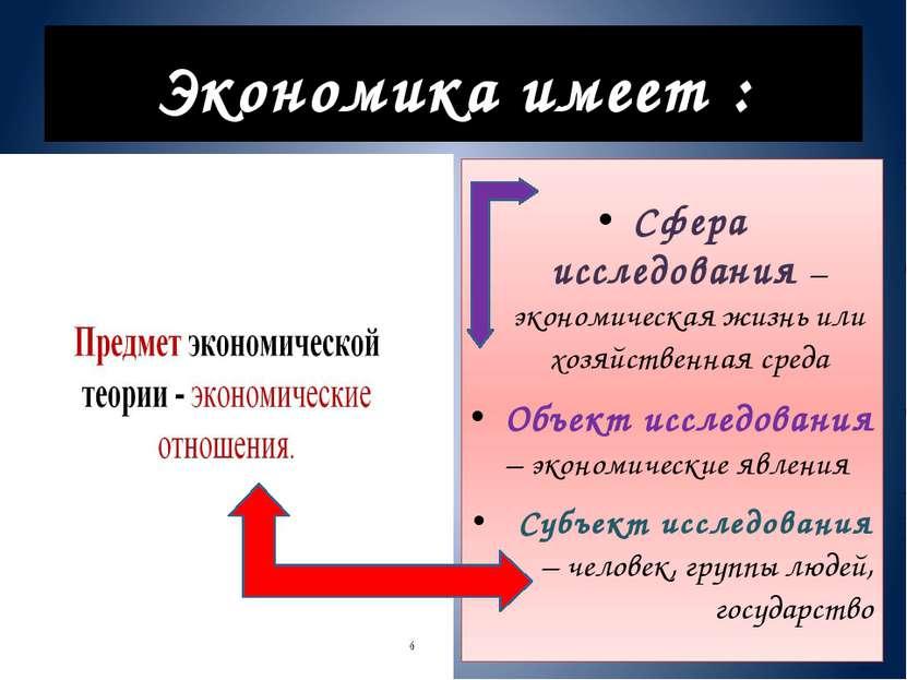 Экономика имеет : Предмет – деятельность людей, использующих ограниченные рес...