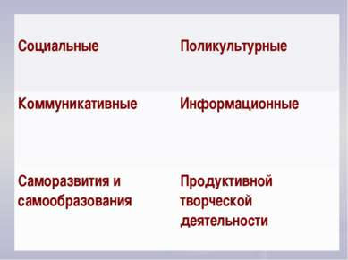 Социальные Поликультурные Коммуникативные Информационные Саморазвития и самоо...