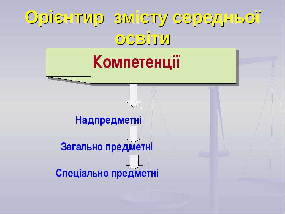 Орієнтир змісту середньої освіти Компетенції Надпредметні Загально предметні ...
