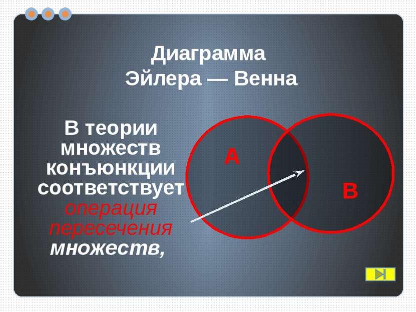 логические операции Логическая операция ДИЗЪЮНКЦИЯ (логическое сложение): в е...