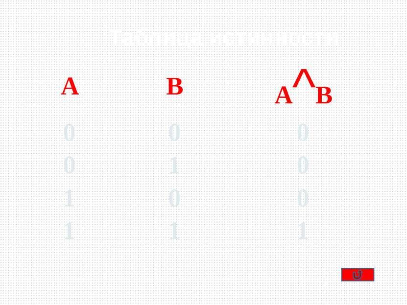логические операции В теории множеств дизъюнкции соответствует операция объед...