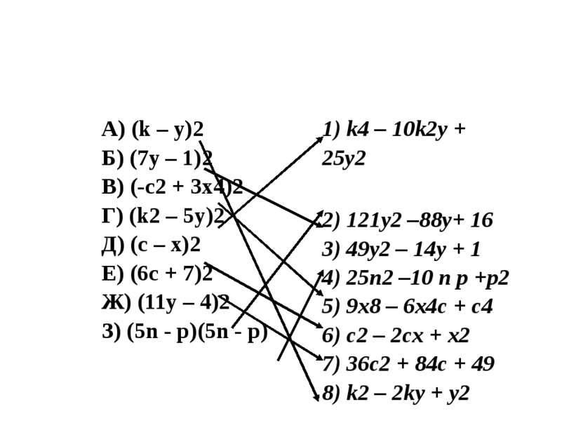 А) (k – y)2 Б) (7y – 1)2 В) (-c2+ 3x4)2 Г) (k2– 5y)2 Д) (c – x)2 Е) (6c + 7)2...