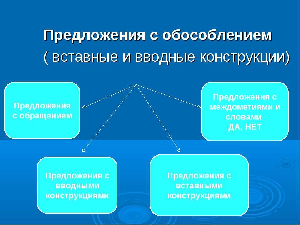 Предложения с обособлением ( вставные и вводные конструкции) Предложения с об...