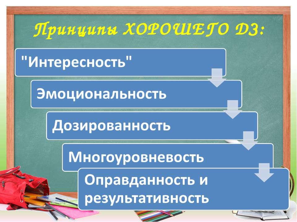 Принципы ХОРОШЕГО ДЗ: