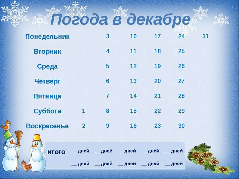 Погода в декабре Понедельник 3 10 17 24 31 Вторник 4 11 18 25 Среда 5 12 19 2...