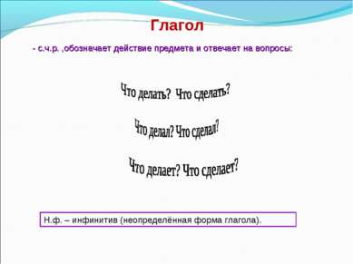 Н.ф. – инфинитив (неопределённая форма глагола). - с.ч.р. ,обозначает действи...