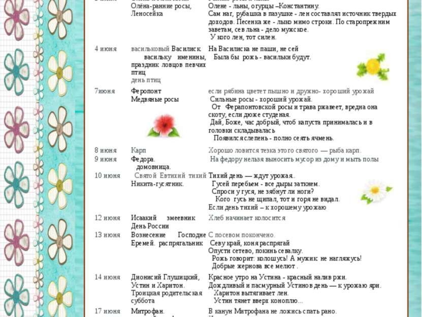 Заметные народные приметы июня Заметные народные приметы июня 2 июня Фалалей....