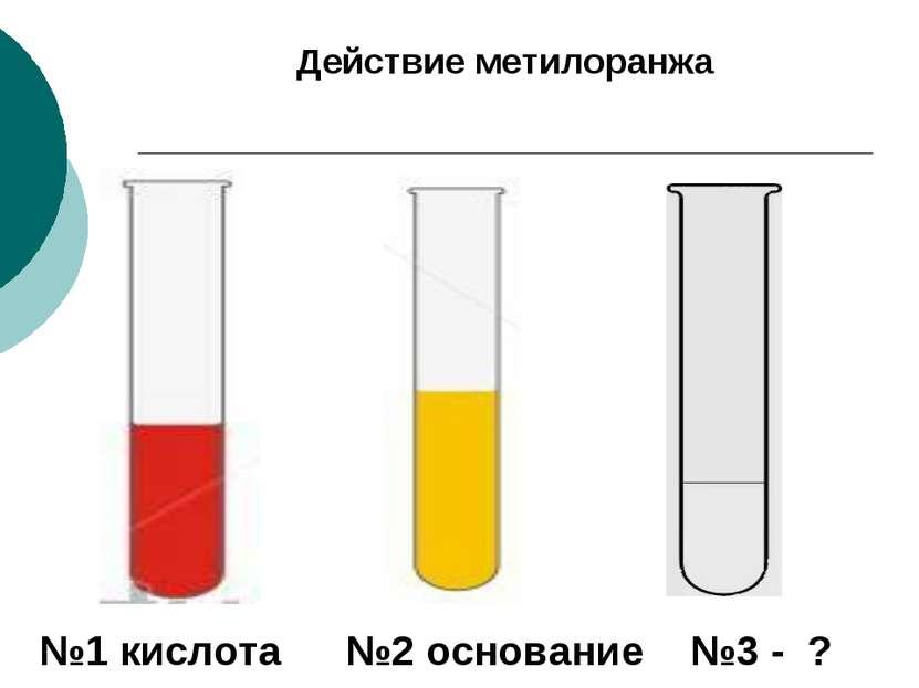 Действие метилоранжа №1 кислота №2 основание №3 - ?
