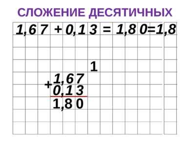 СЛОЖЕНИЕ ДЕСЯТИЧНЫХ ЧИСЕЛ 1 6 7 , 0 1 3 , + = 1 6 7 , 0 1 3 , + 0 8 1 1 , 1 8...