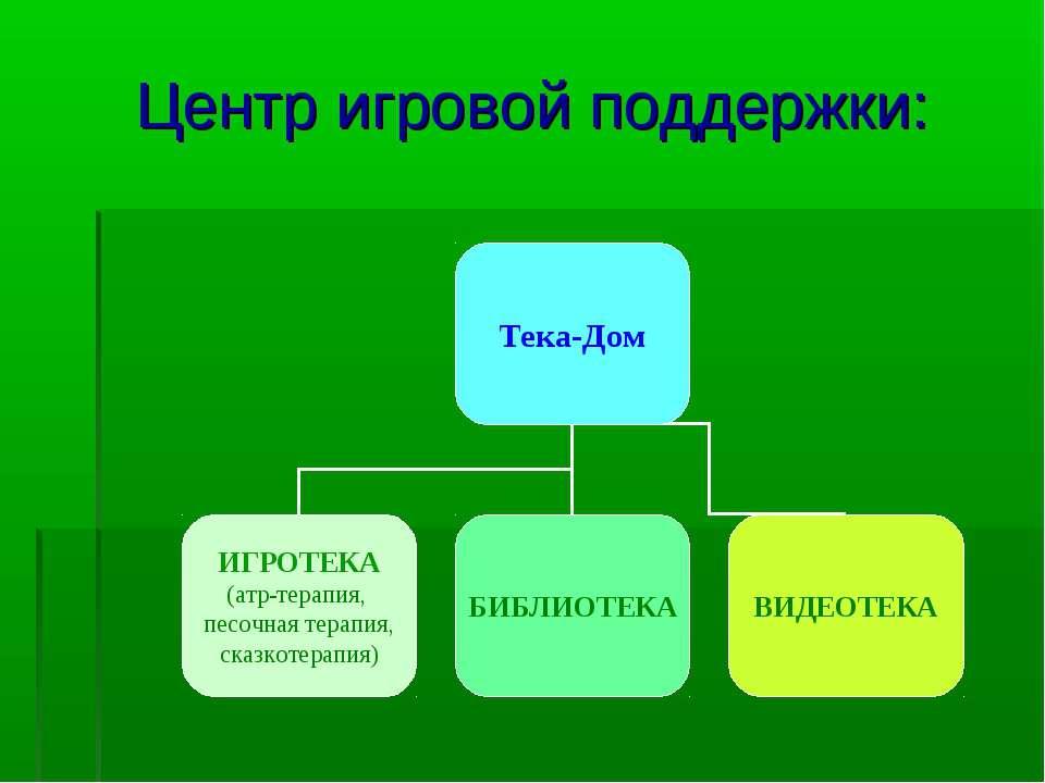 Центр игровой поддержки: