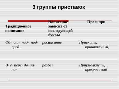 3 группы приставок Традиционное написание Написание зависит от последующей бу...