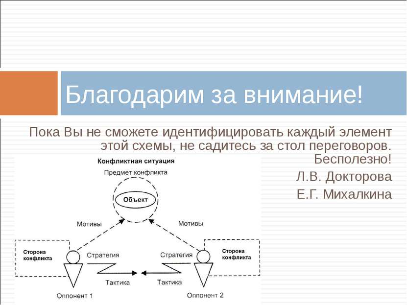 Пока Вы не сможете идентифицировать каждый элемент этой схемы, не садитесь за...