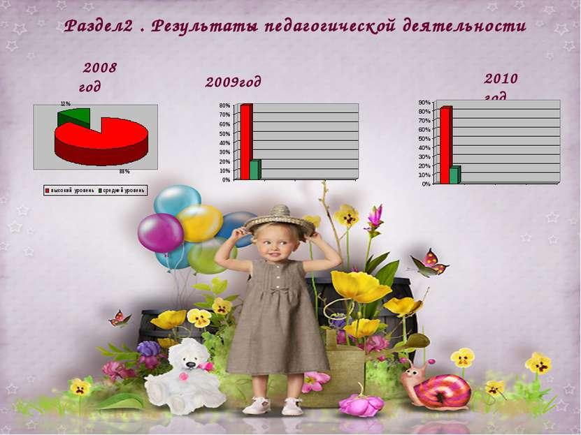 Раздел2 . Результаты педагогической деятельности 2008 год 2009год 2010 год