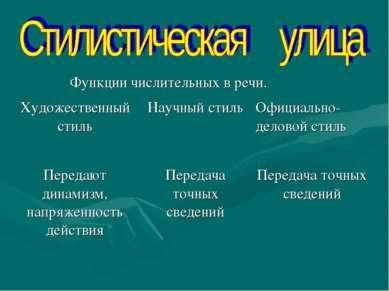 Функции числительных в речи. Художественный стиль Научный стиль Официально-де...