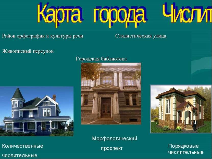 Район орфографии и культуры речи Стилистическая улица Живописный переулок Гор...