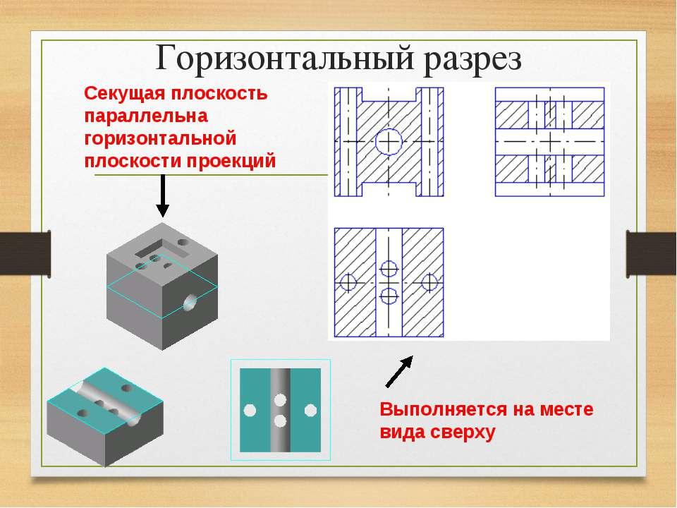 Горизонтальный разрез Секущая плоскость параллельна горизонтальной плоскости ...
